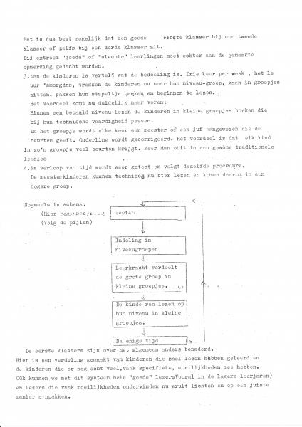 1971-01-01, schoolkrant Bijvank Randwijkschool, bron Wim Geverink (7).jpg